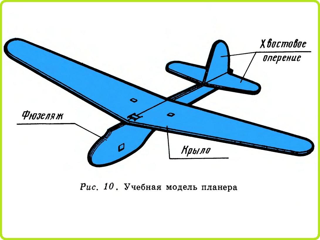 Как сделать самолет из потолочной плитки. быстрое изготовление авиамодели полукопии из потолочной плитки