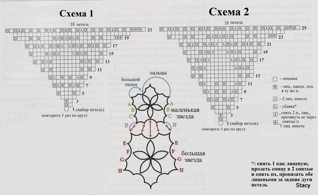 Вязаные крючком митенки: предназначение, виды, мастер-класс для начинающих и схемы с описанием