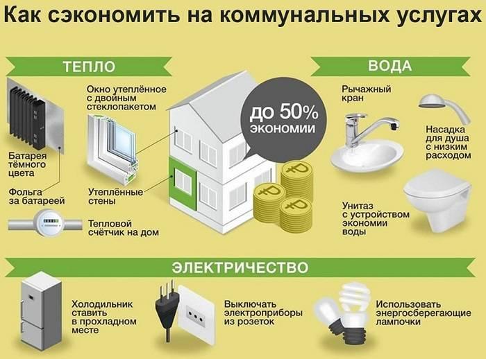 Как экономить электроэнергию: простые и эффективные методы экономии и советы как грамотно снизить траты на электричество в частном доме или квартире (145 фото и видео)