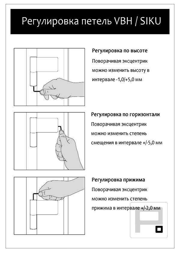 Дверные откосы из пластика своими руками