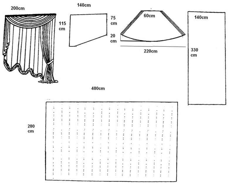 Как правильно подшить тюль: пошаговая инструкция