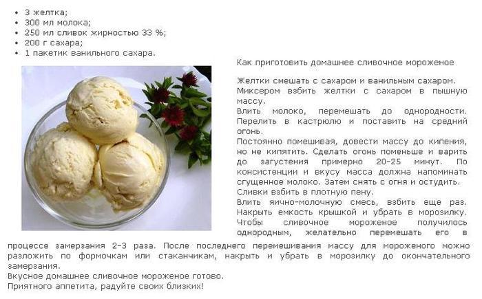 Мороженое без мороженицы и без перемешивания – кулинарный рецепт