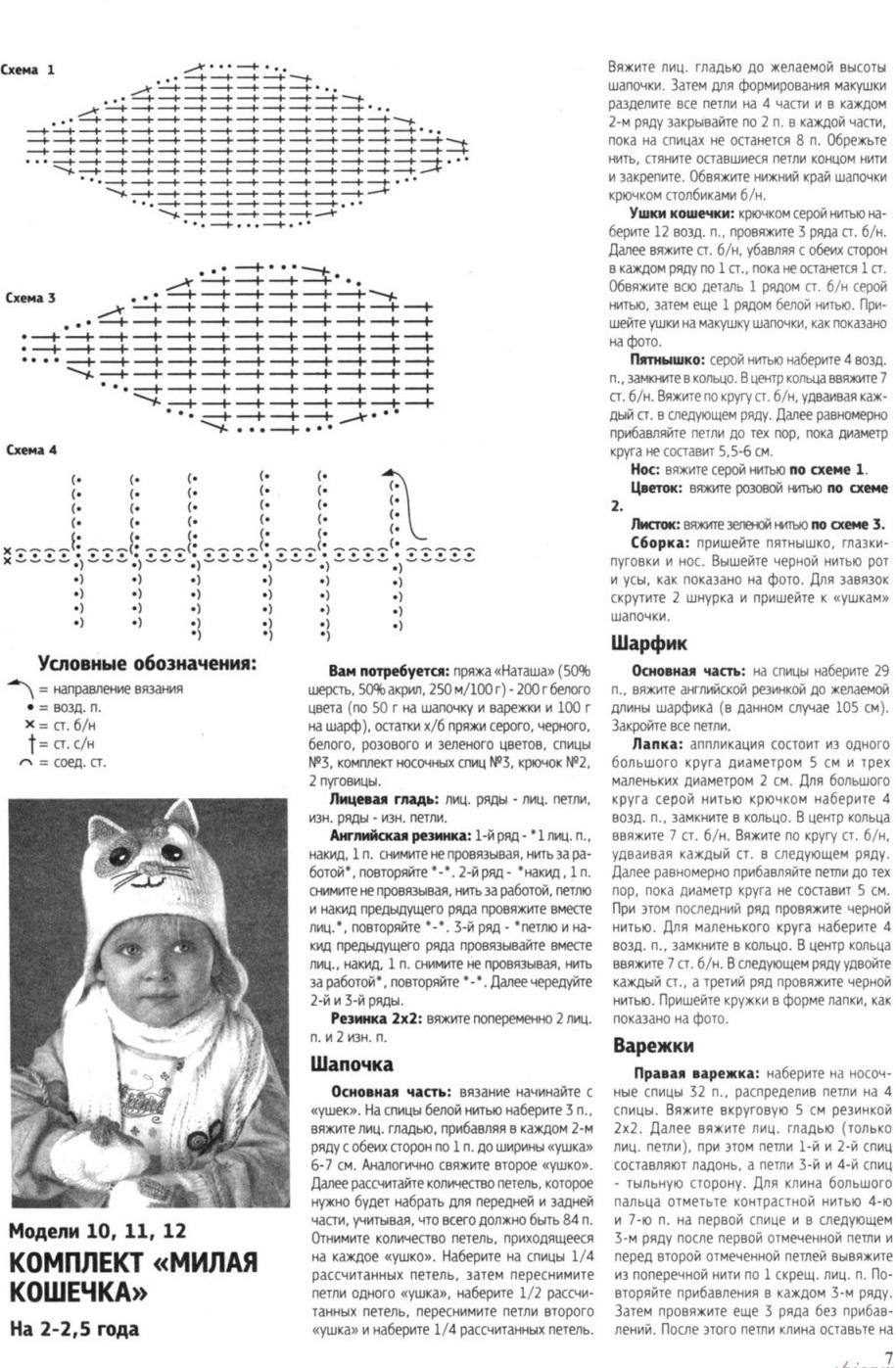 Чепчик для новорожденного спицами - рекомендации, описания технологии для начинающих, фото примеры и схемы