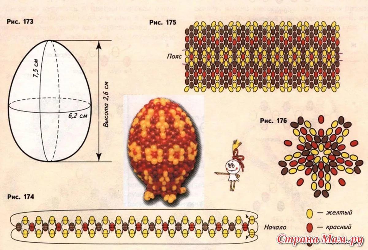Пасхальные яйца из бисера: схемы плетения для начинающих пошагово (фото, видео