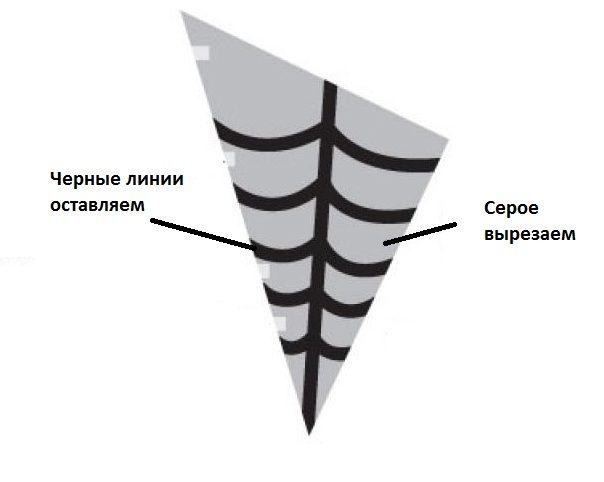 Как сделать паутину из ниток: 3 способа изготовления своими руками art-textil.ru