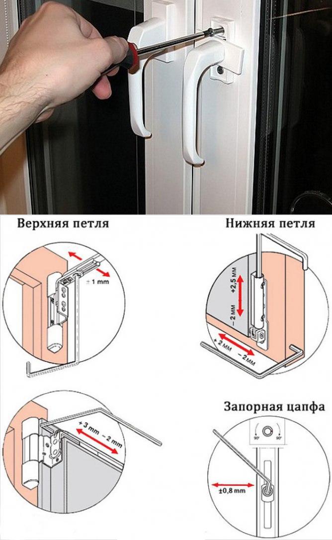 Двери облицованные пластиком своими руками, отделка проема в 2 этапа.