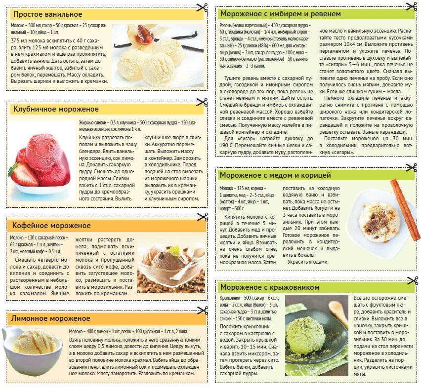 Мороженое - рецепты