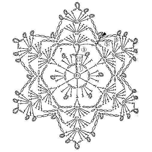 Снежинки крючком: схемы и описание пошагово
