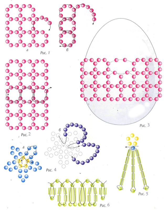 Пасхальные яйца из бисера, мастер-классы плетения, схемы