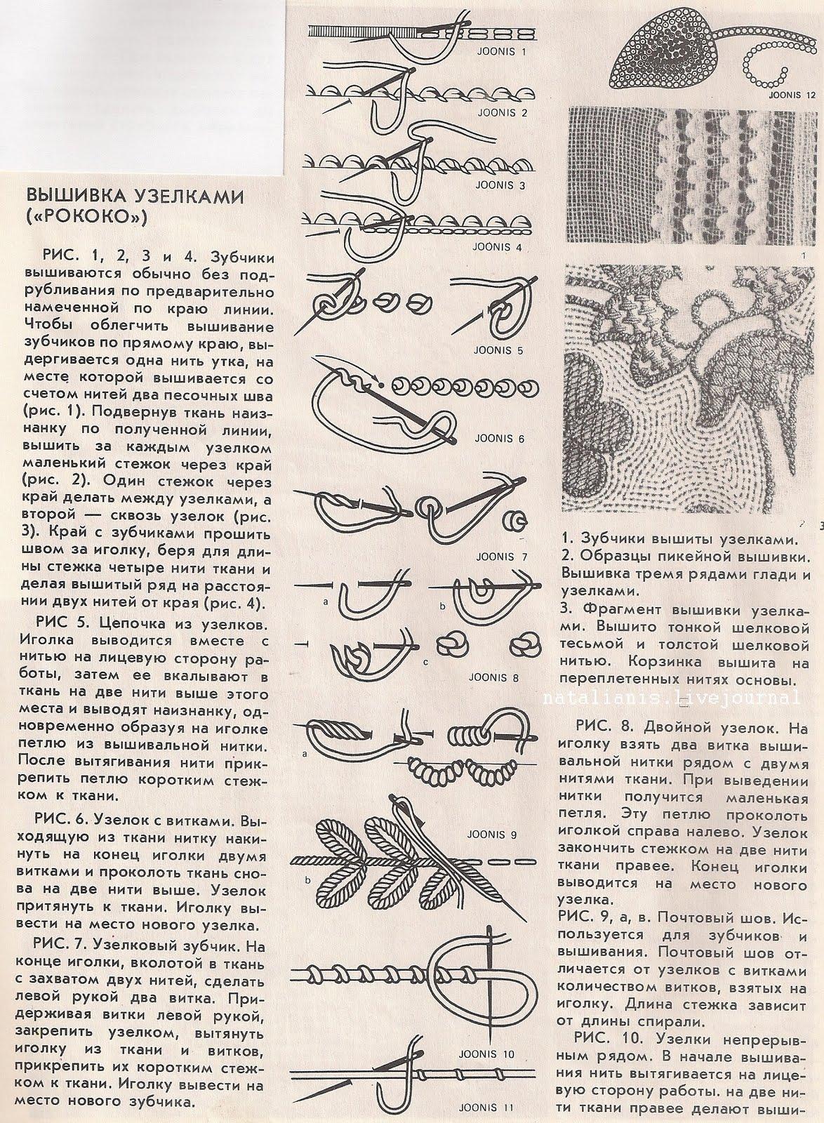 Рококо (вышивка) для начинающих: схемы и полезные советы