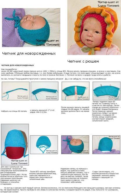 Шапочка для новорожденного спицами - с описанием и схемами - от 0 до 3 месяцев и старше - видео мастер-класс