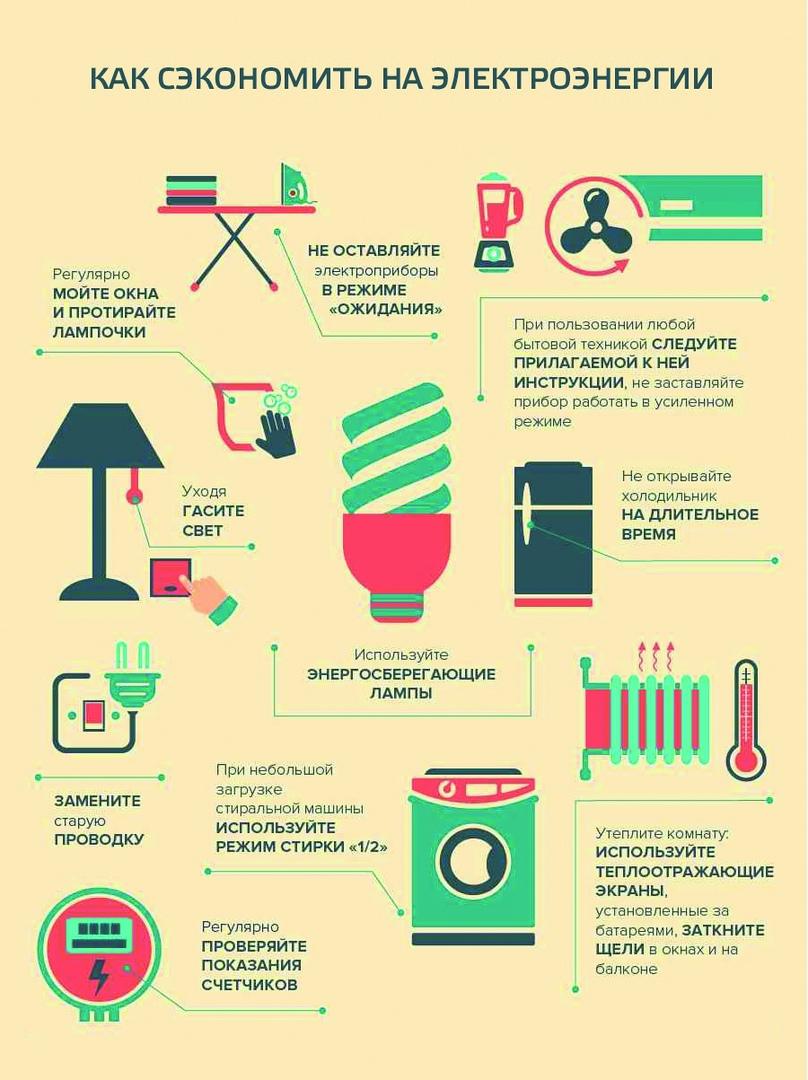 Как экономить электроэнергию в квартире и в частном доме?