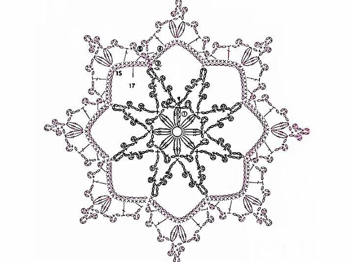 Снежинки крючком: схемы и описание