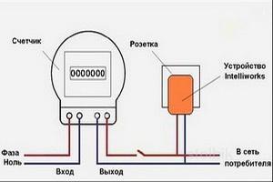 Экономия электроэнергии законными способами
