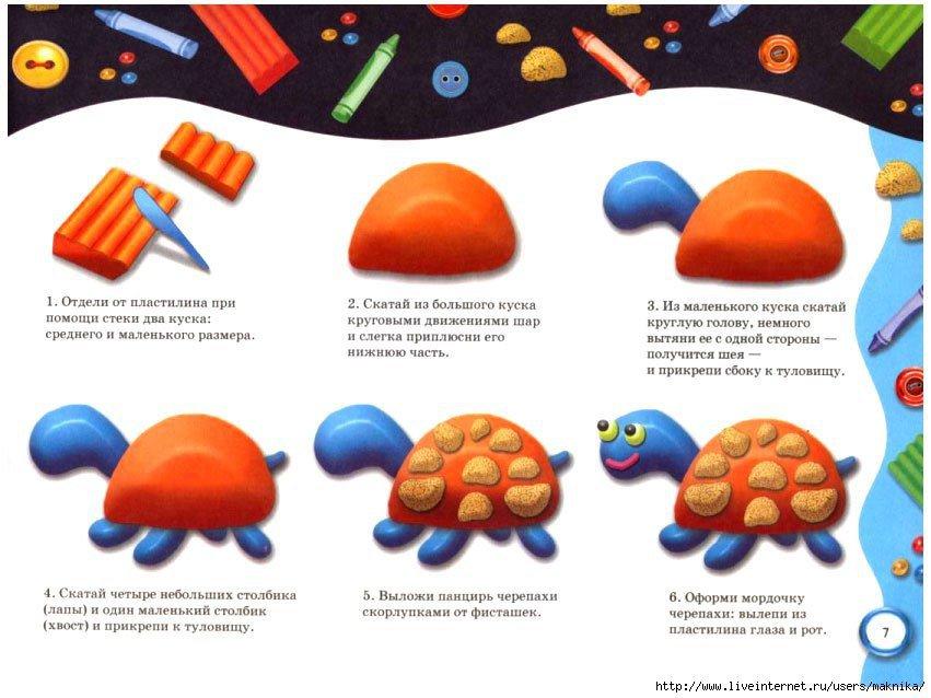 Картины из пластилина - выбор материалов и инструментов, как рисовать на картоне, бумаге или стекле