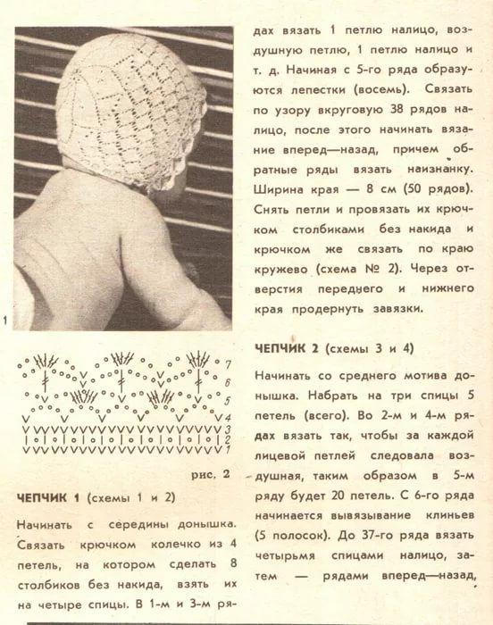 Шапочка для новорожденного спицами: идеи, схемы, описание.