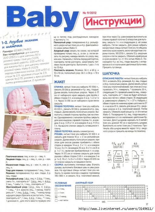 Шапочка для новорожденного спицами с описанием и схемами