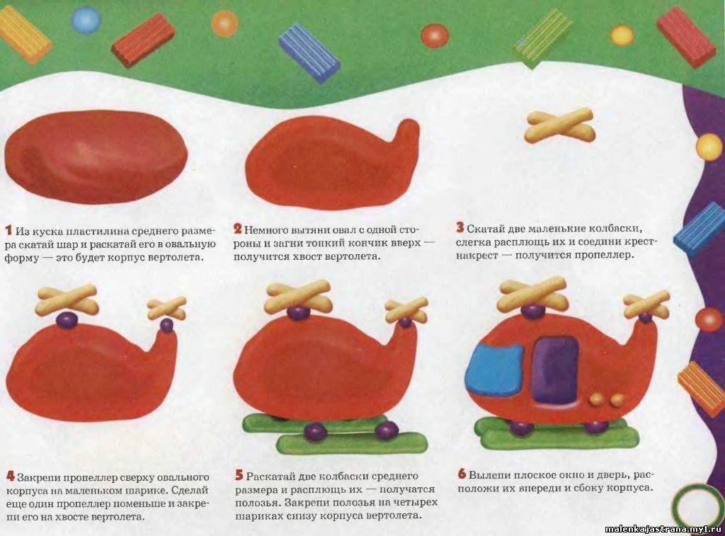 Методическая разработка «пластилиновая живопись» | контент-платформа pandia.ru