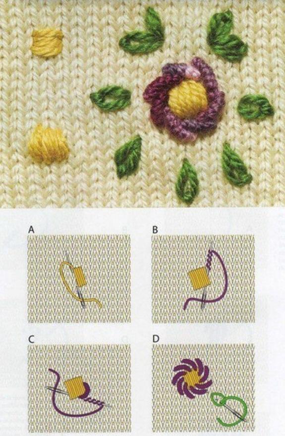 Вышивка рококо