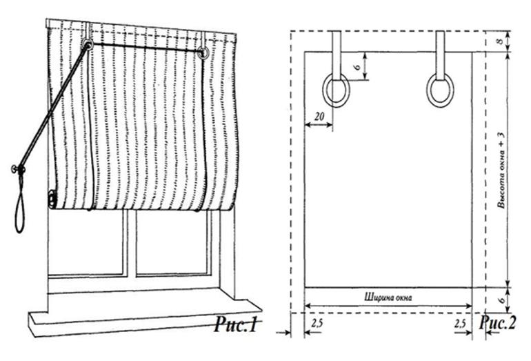 Как сшить тюль самостоятельно на кухню: выбор ткани, замер, выкройка. как пошить тюль в домашних условиях своими руками: пошаговая инструкция