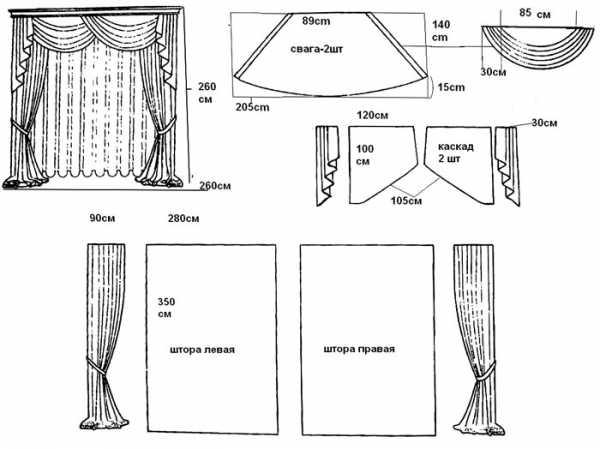 Как пришить ленту к тюли: пошаговая инструкция