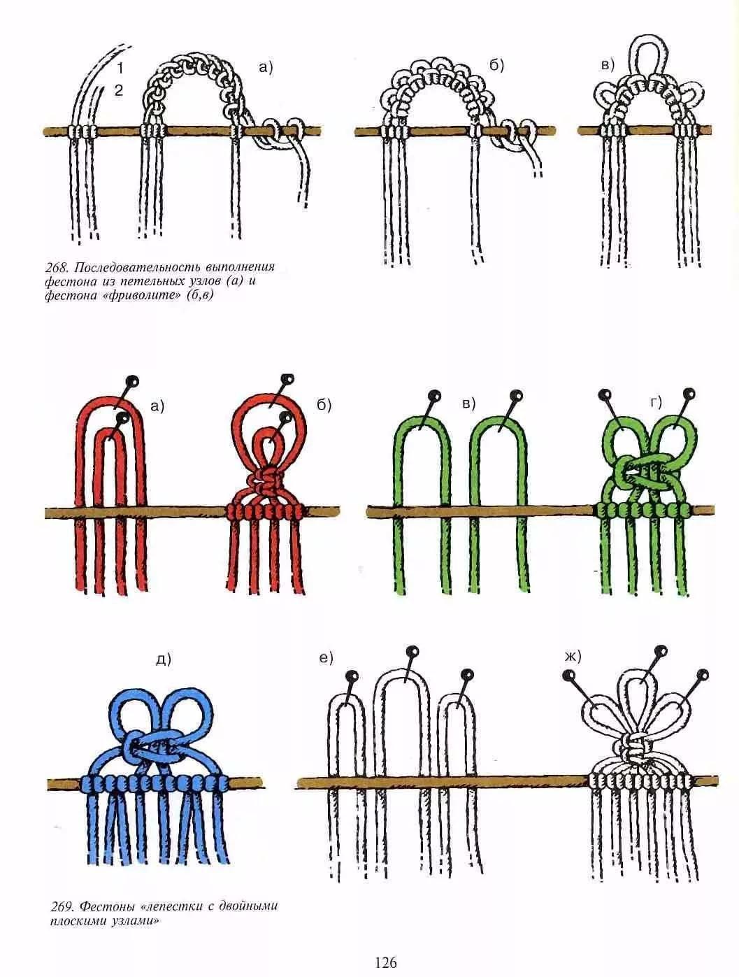 Браслеты макраме за 10 минут — схемы плетения для начинающих | megapoisk.com