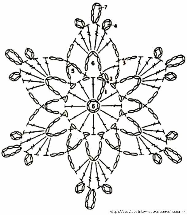 Вязание крючком снежинки - описание и пошаговая инструкция вязания