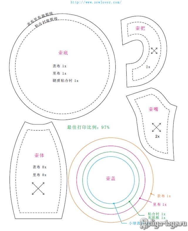 Игольница своими руками: обзоры интересных вариантов самодельной игольницы. простые схемы работы и пошаговый мастер-класс для начинающих (100 фото)