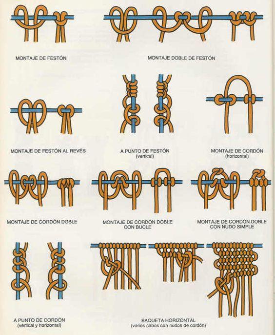 Браслеты макраме - широко распространенные в наше время изделия, с подробным описанием плетения в технике макраме