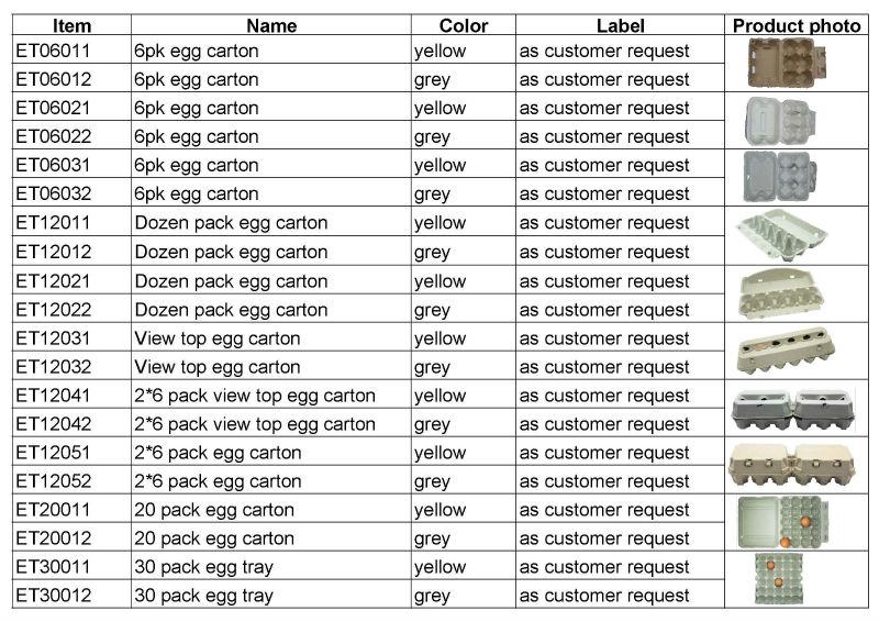 Как применить бумажные лотки для яиц в огороде, интересные способы