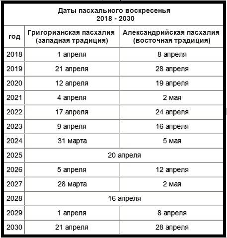 Православный церковный календарь 2021 г.