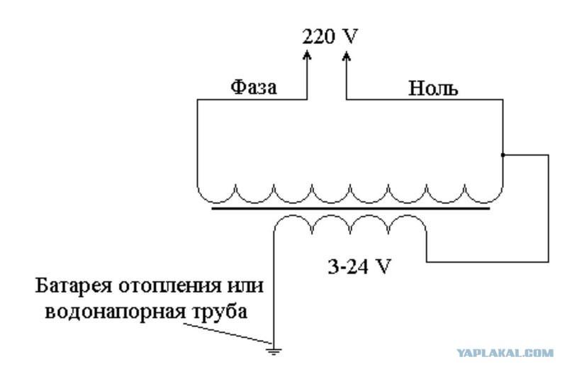 Как остановить электросчетчик: обзор способов