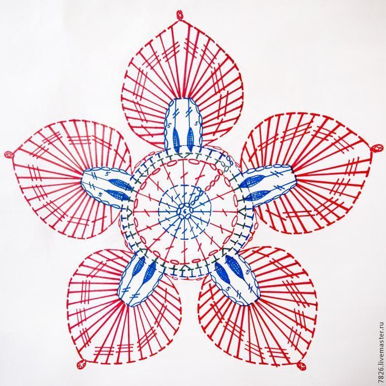 Подборка схем и узоров для вязанию крючком красивых роз