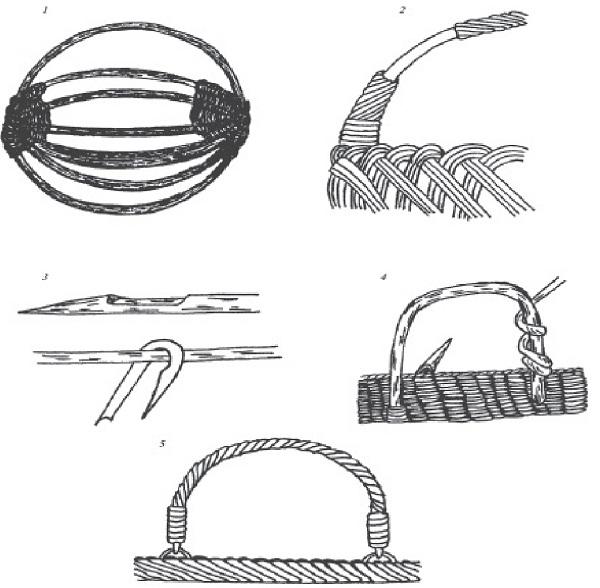Подготовка материала и плетение корзин из газетных трубочек - мастер-классы