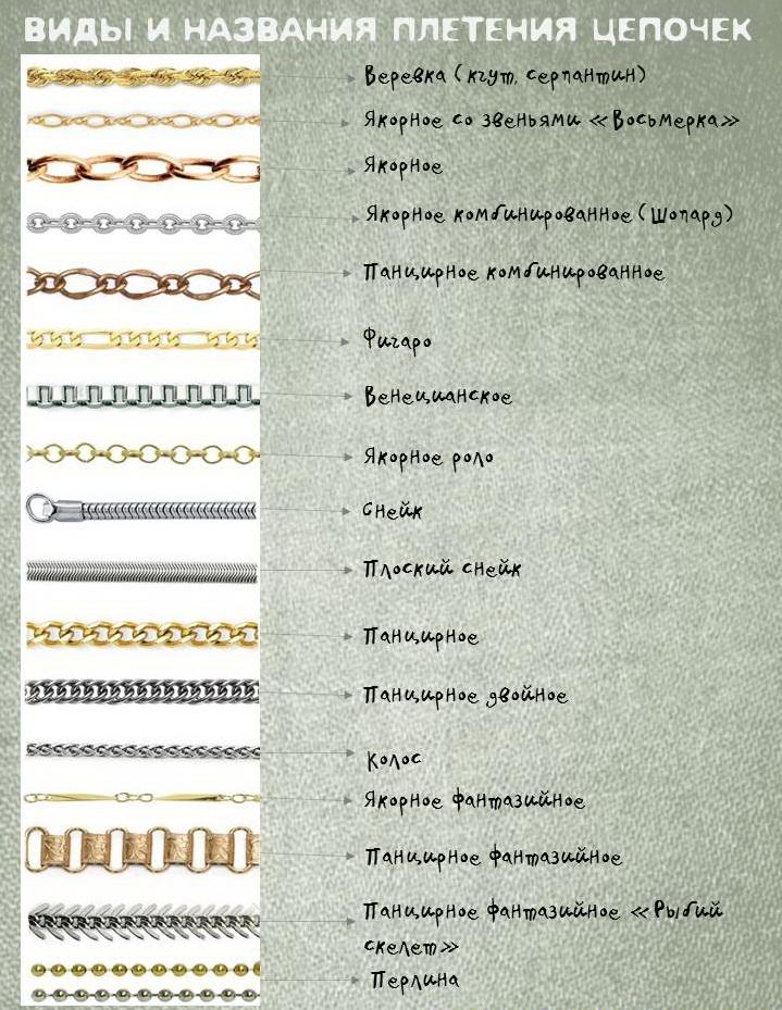 Как выбрать браслет и определить нужный размер
