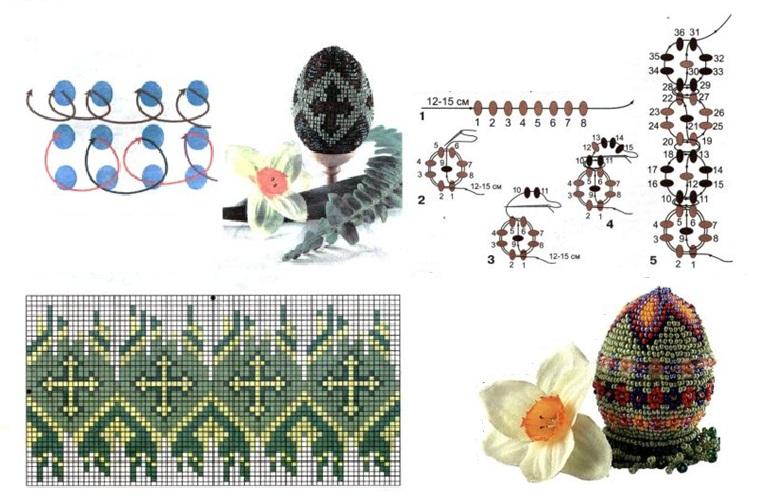 Пасхальные яйца из бисера для начинающих: 110 фото, схемы плетения, пошаговые мастер классы