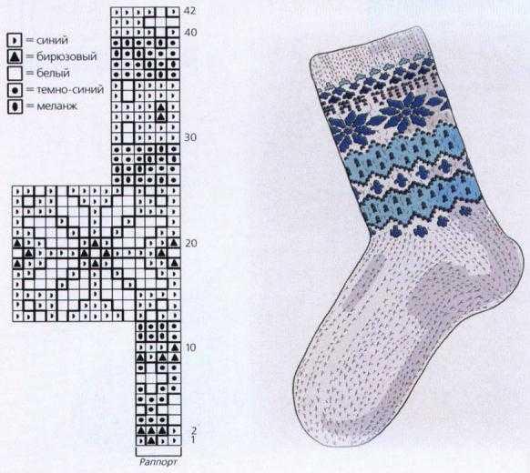 Вязаные детские носки: шерстяные для детей, высокие ажурные из хлопка для девочек и мальчиков, таблица размеров