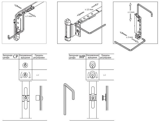 Как самостоятельно облицевать двери и проем пластиковыми панелями, их достоинства и недостатки