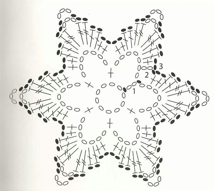 Вязание крючком снежинки — простые схемы, советы, секреты и хитрости для начинающих (инструкция + 115 фото)