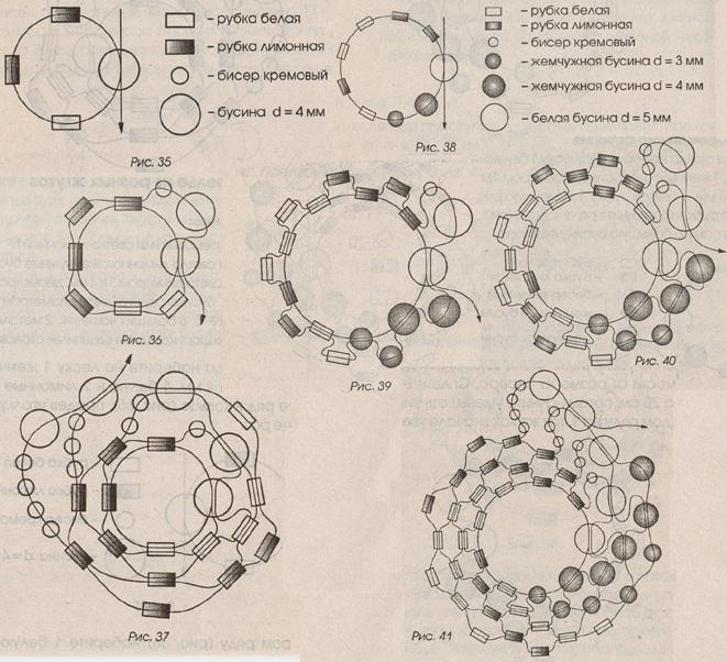 Как сделать браслет-жгут из бисера? схема плетения браслета