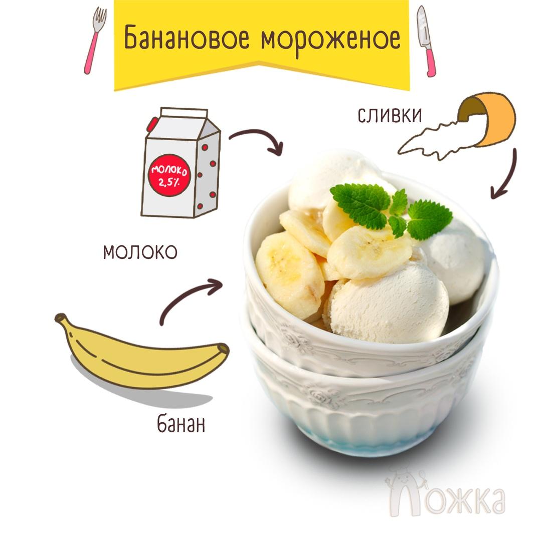 Мороженое без мороженицы и без перемешивания