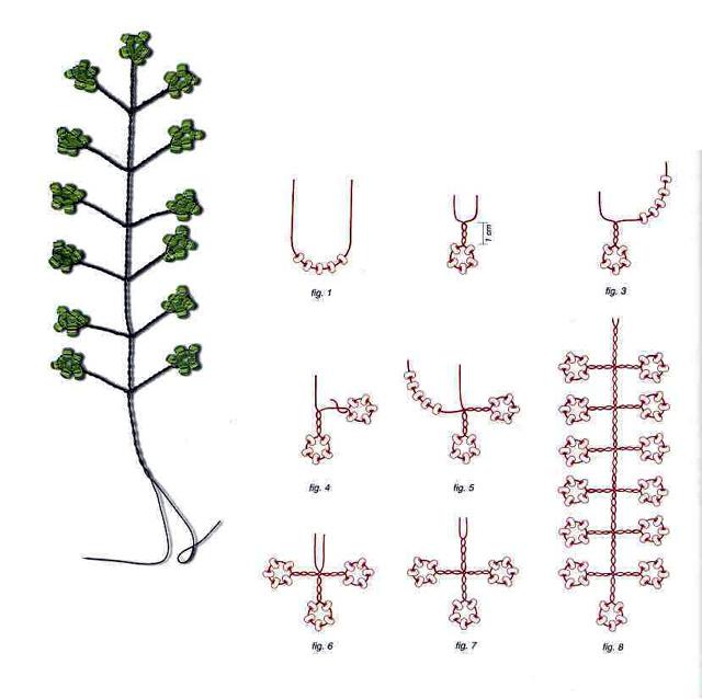 ᐈ  ? ? деревья из бисера своими руками пошагово | ⭐ 2020 дизайн интерьера a-r-s