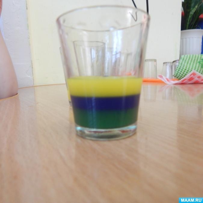 Описание химического опыта для детей «радуга в стакане»