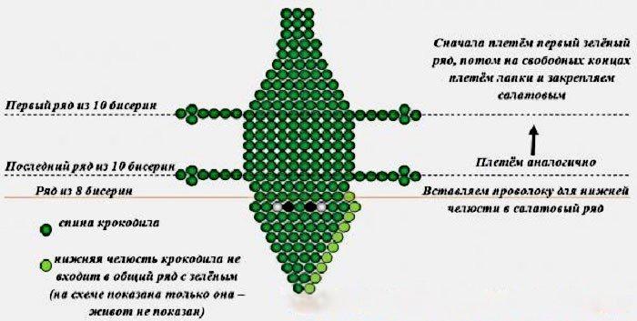 Как сделать из бисера крокодила: схема плетения (видео)
