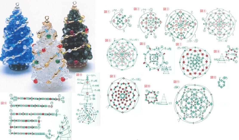Новогодние подарки своими руками: делаем елочки из бисера