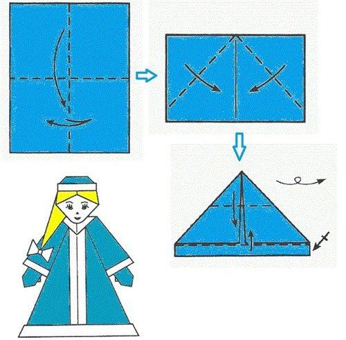 Как сделать конус из картона своими руками: пошаговая инструкция и разновидности, советы и рекомендации