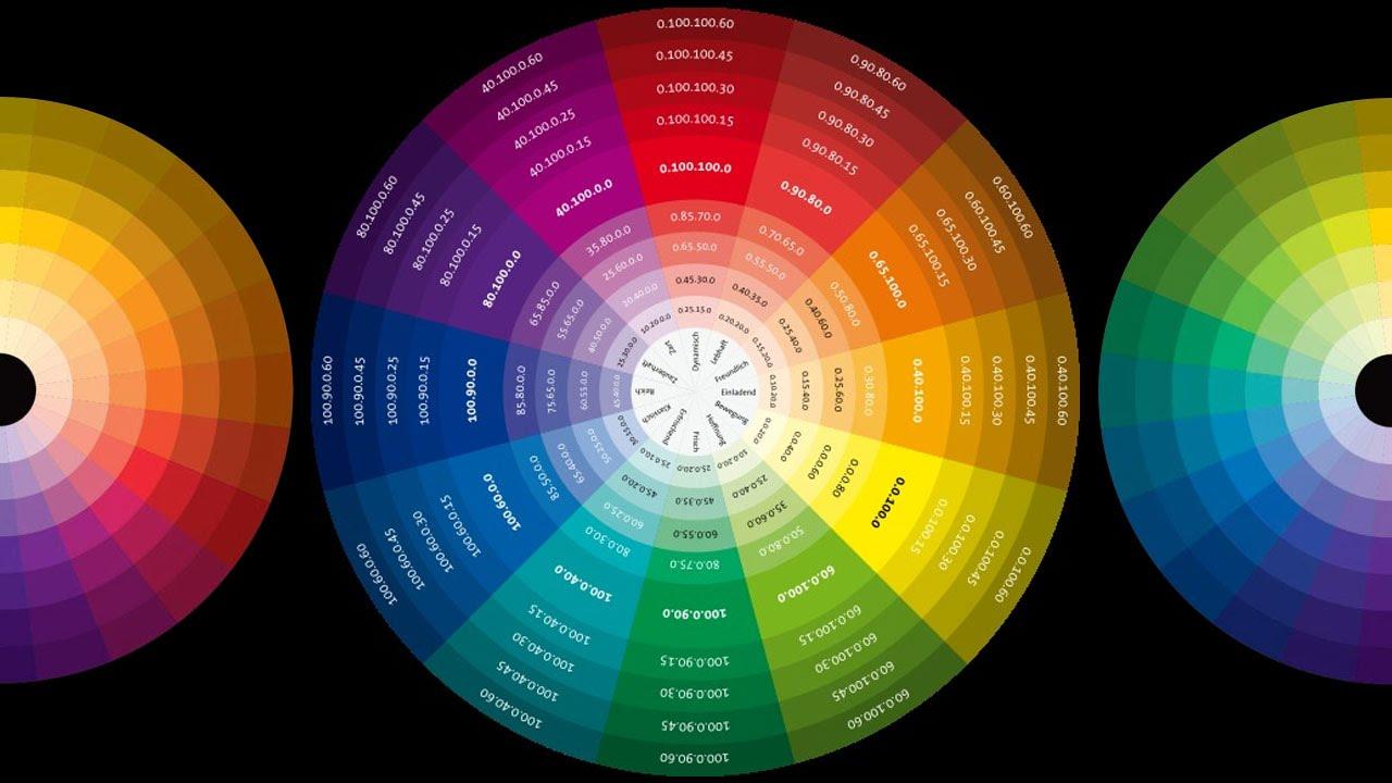Цветовое оформление интерьера – rehouz