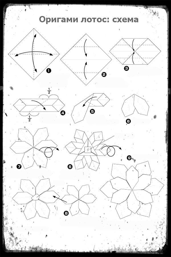 Поделки из гофрированной бумаги: простой мастер-класс по созданию поделок своими руками, схемы и шаблоны, лучшие примеры изделий (фото + видео)