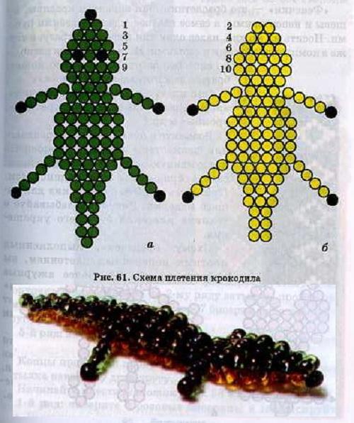 Брелок из бисера «крокодильчик» - своими руками