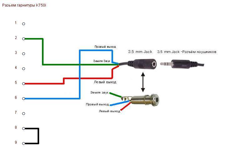 О том, как правильно припаять новый штекер к наушникам (с распиновкой проводов)